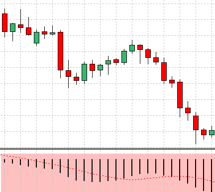 FX 1-2-3手法 – 例を挙げて説明された価格行動手法(11)